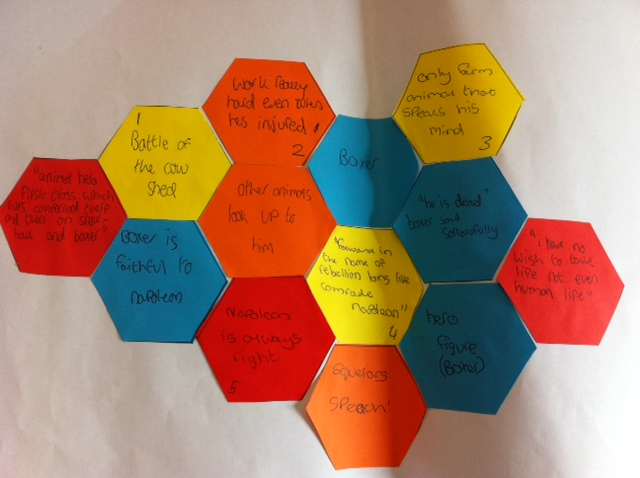 Experiments With Hexagons (1/3)
